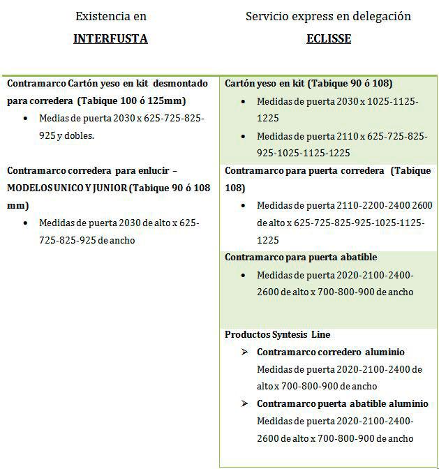 Servicio Express Contramarcos Eclisse